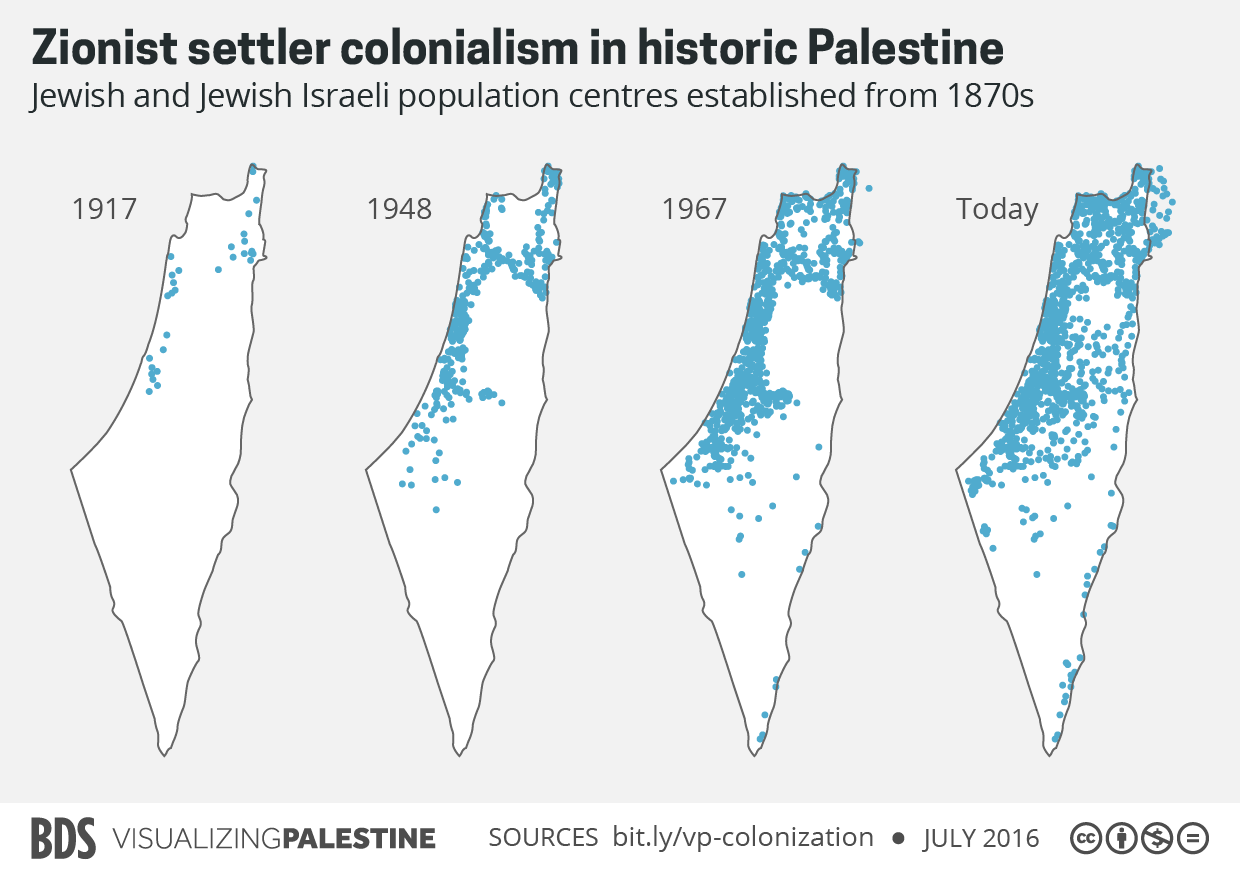 VP-BDS-SettlerColonialism-DRAFT-20160715.png